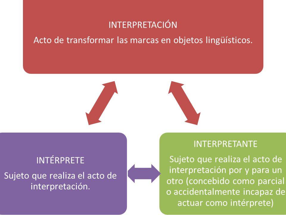 Acto de transformar las marcas en objetos lingüísticos. INTERPRETACIÓN