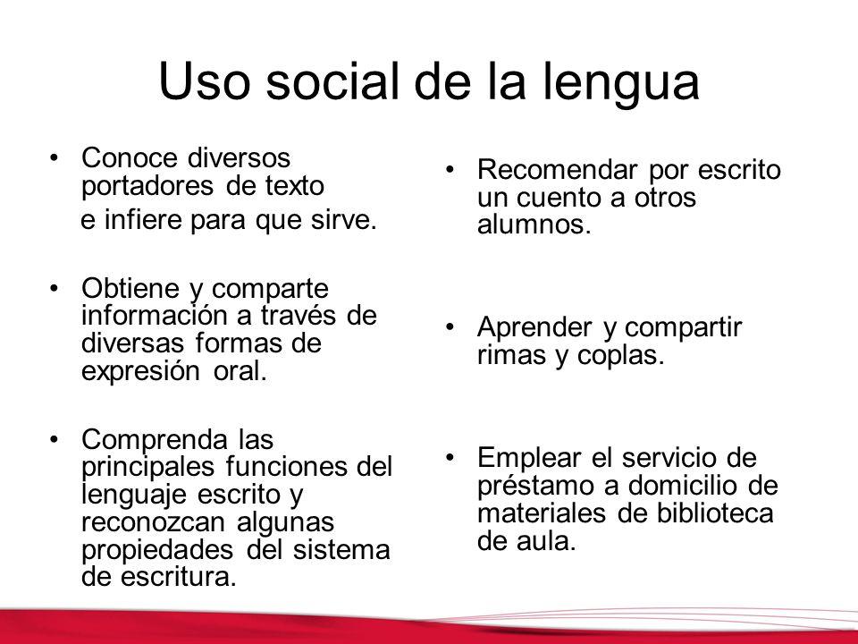 Uso social de la lengua Conoce diversos portadores de texto