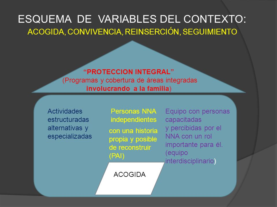 PROTECCION INTEGRAL