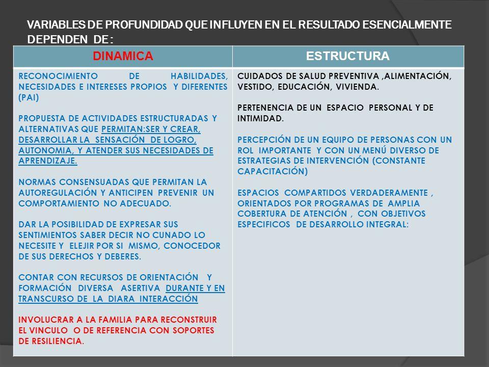 VARIABLES DE PROFUNDIDAD QUE INFLUYEN EN EL RESULTADO ESENCIALMENTE DEPENDEN DE :
