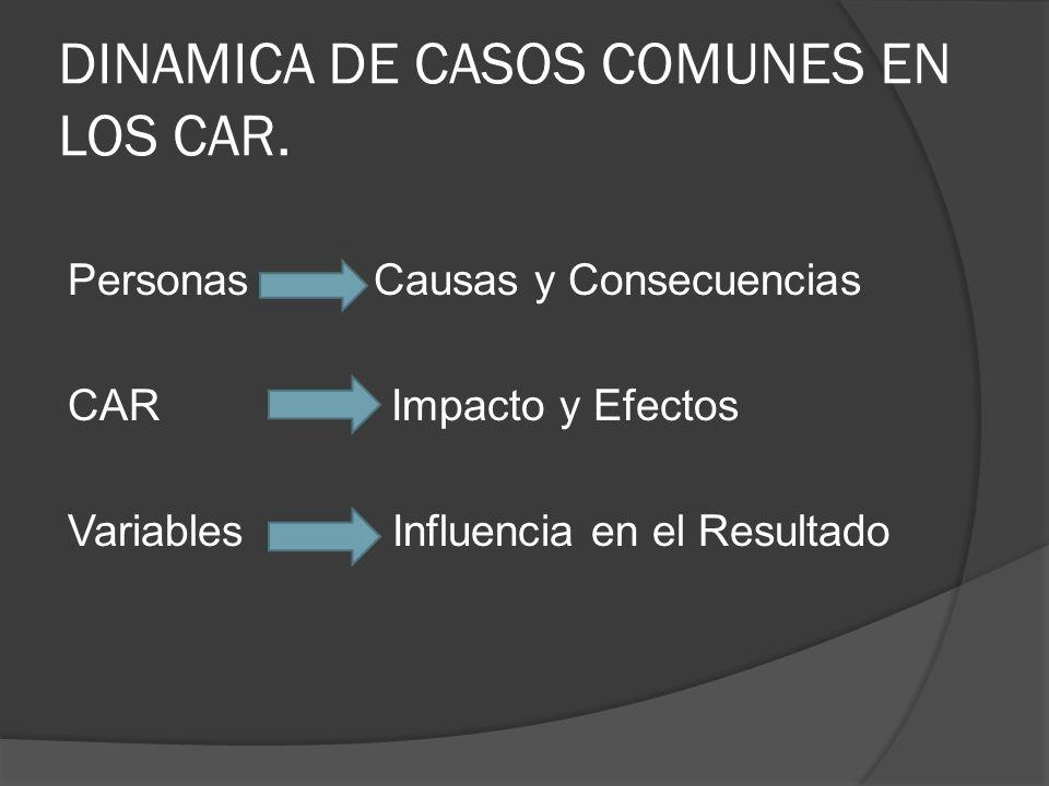 DINAMICA DE CASOS COMUNES EN LOS CAR.