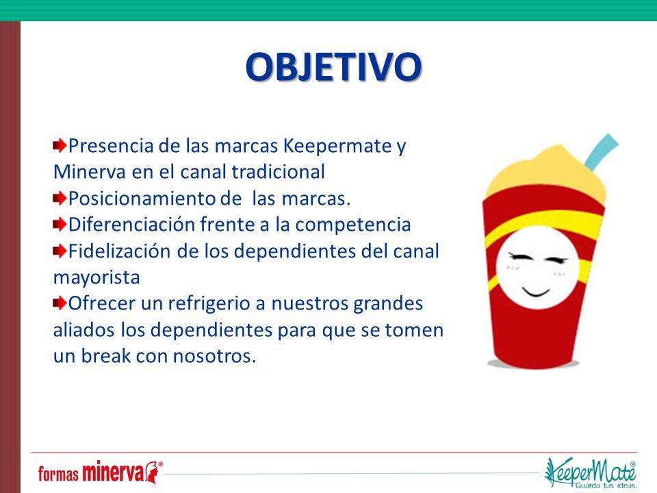 OBJETIVO Presencia de las marcas Keepermate y Minerva en el canal tradicional. Posicionamiento de las marcas.
