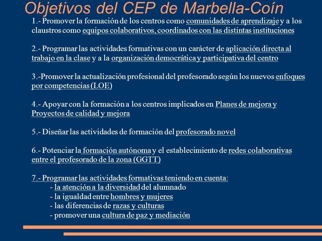 Objetivos del CEP de Marbella-Coín