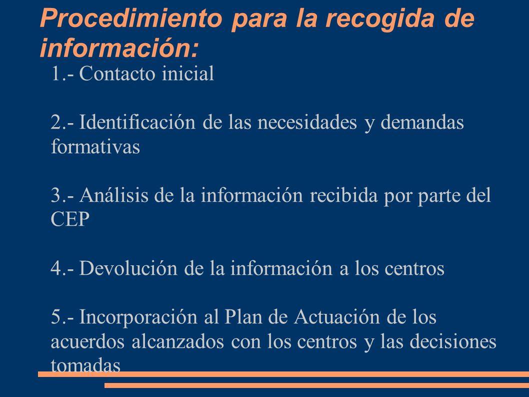 Procedimiento para la recogida de información: