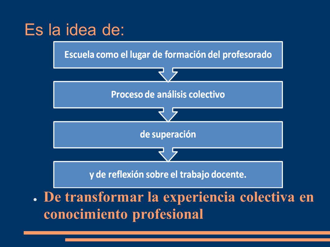 Es la idea de: De transformar la experiencia colectiva en conocimiento profesional