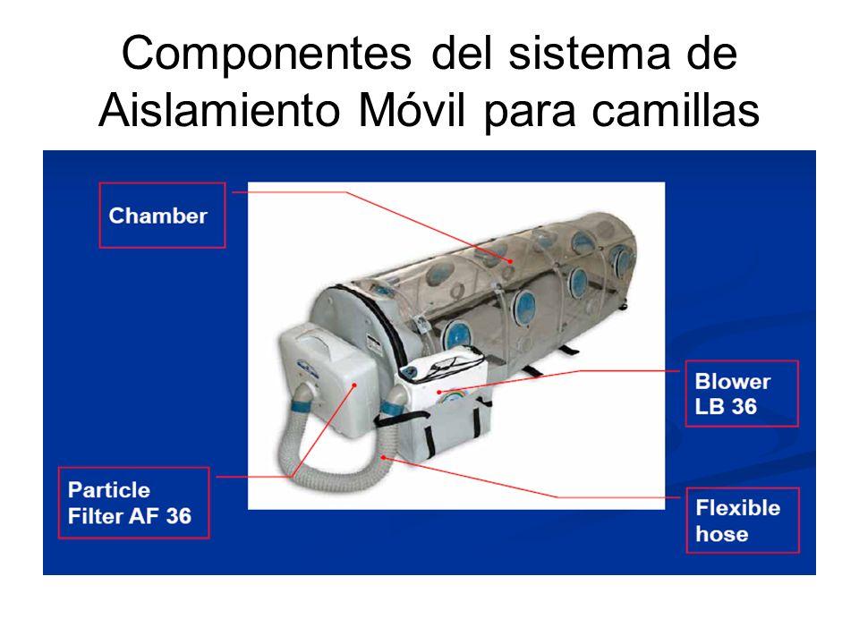 Componentes del sistema de Aislamiento Móvil para camillas