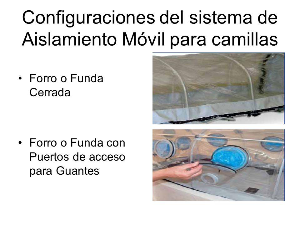 Configuraciones del sistema de Aislamiento Móvil para camillas