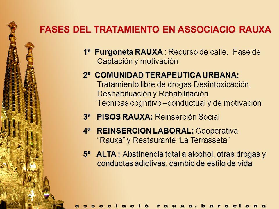 FASES DEL TRATAMIENTO EN ASSOCIACIO RAUXA