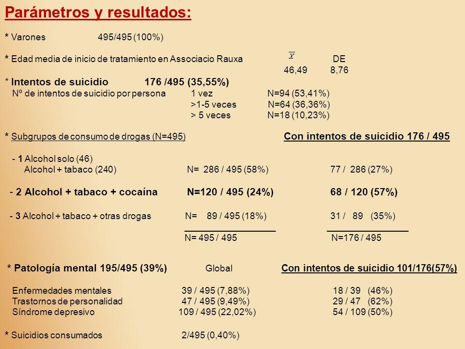 Parámetros y resultados: