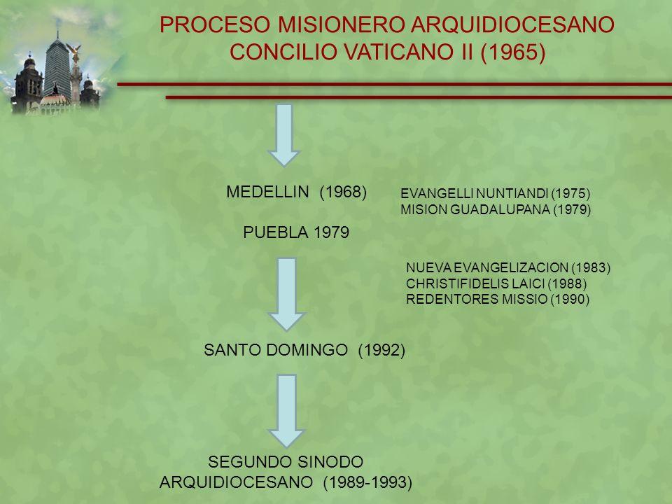 PROCESO MISIONERO ARQUIDIOCESANO CONCILIO VATICANO II (1965)