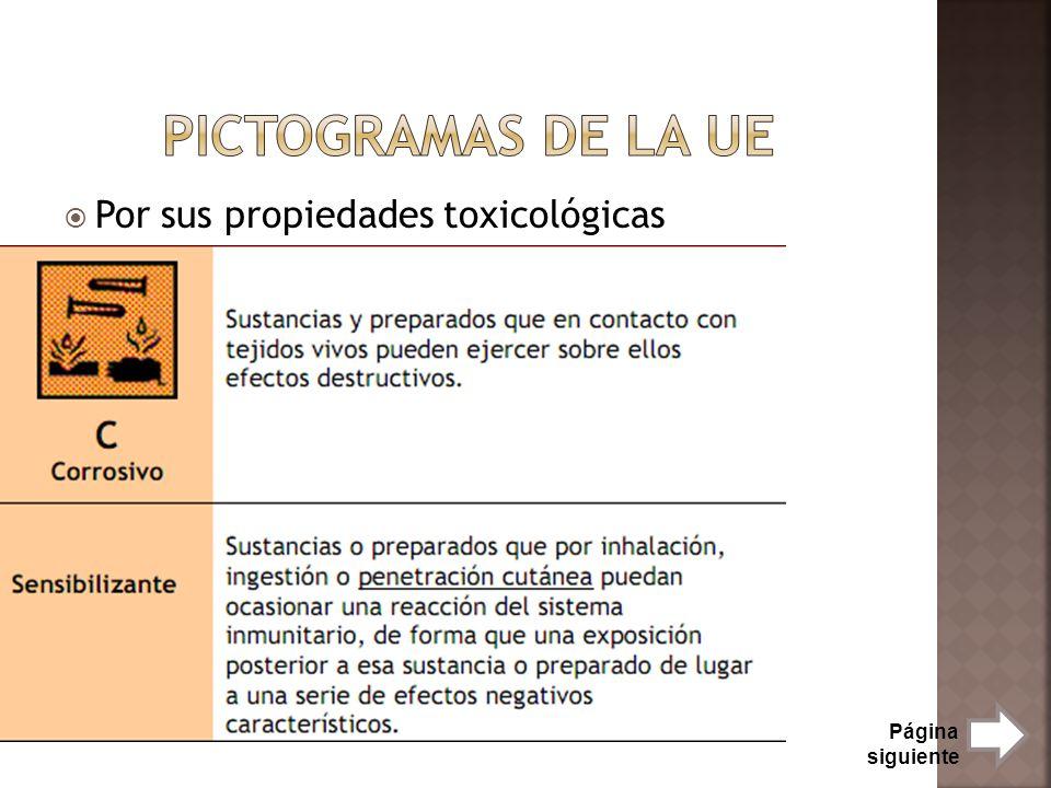 Pictogramas de la UE Por sus propiedades toxicológicas