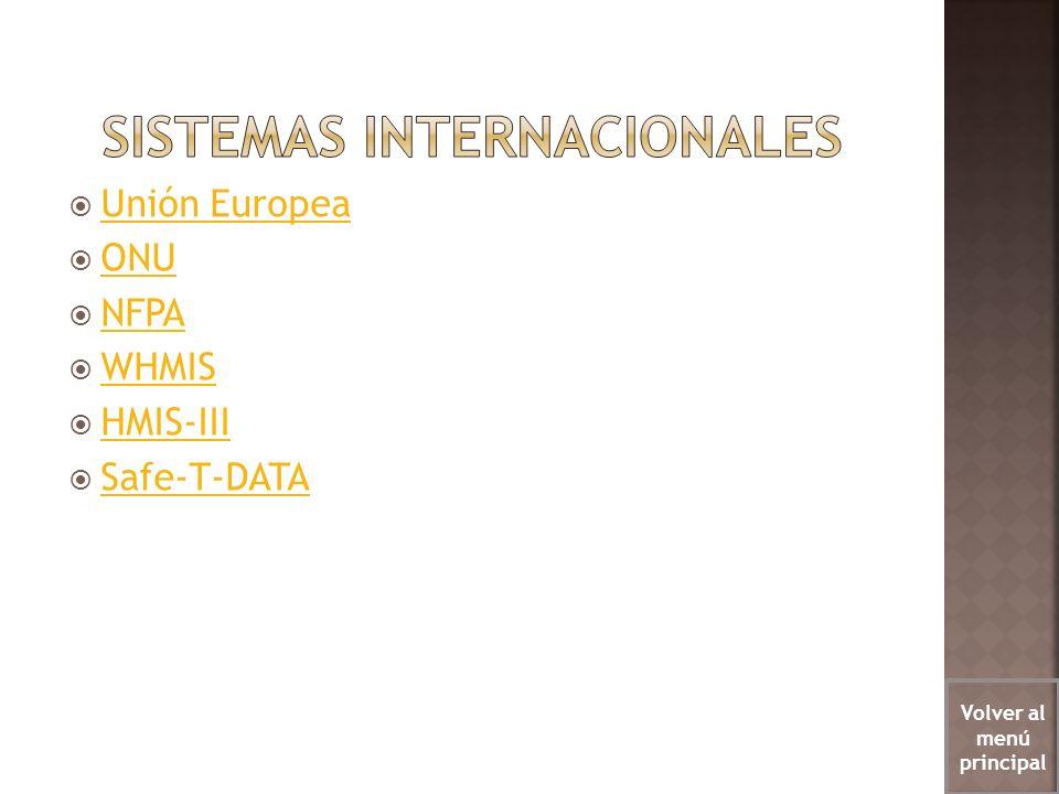 Sistemas internacionales