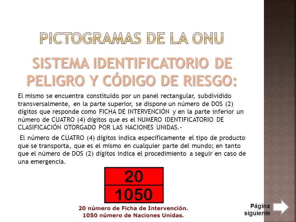 SISTEMA IDENTIFICATORIO DE PELIGRO Y CÓDIGO DE RIESGO: