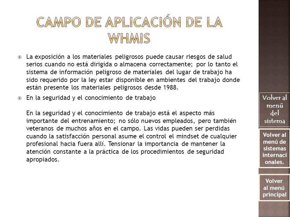 Campo de aplicación de la WHMIS