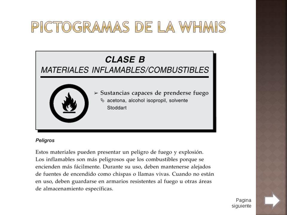 Pictogramas de la WHMIS