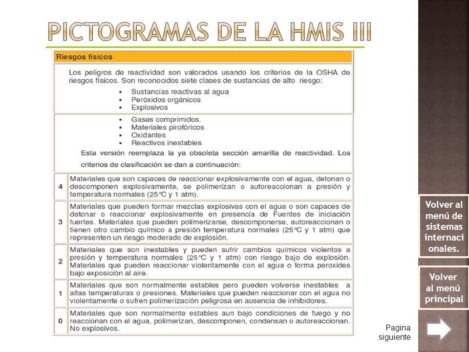 pictogramas de la HMIS III