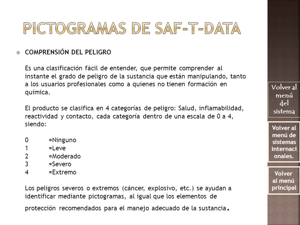 Pictogramas de SAF-T-DATA