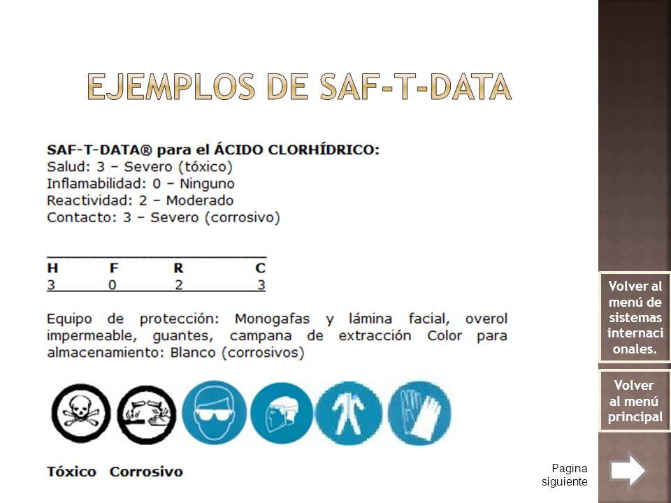 Ejemplos de SAF-T-DATA
