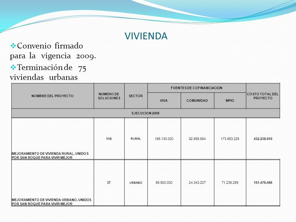 FUENTES DE COFINANCIACION COSTO TOTAL DEL PROYECTO