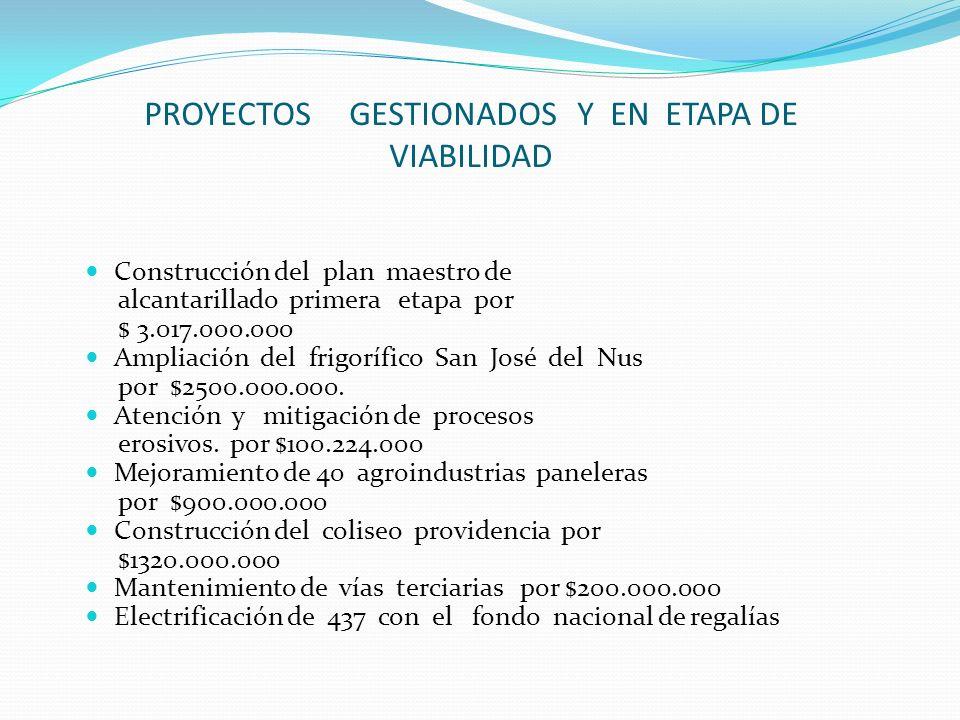 PROYECTOS GESTIONADOS Y EN ETAPA DE VIABILIDAD