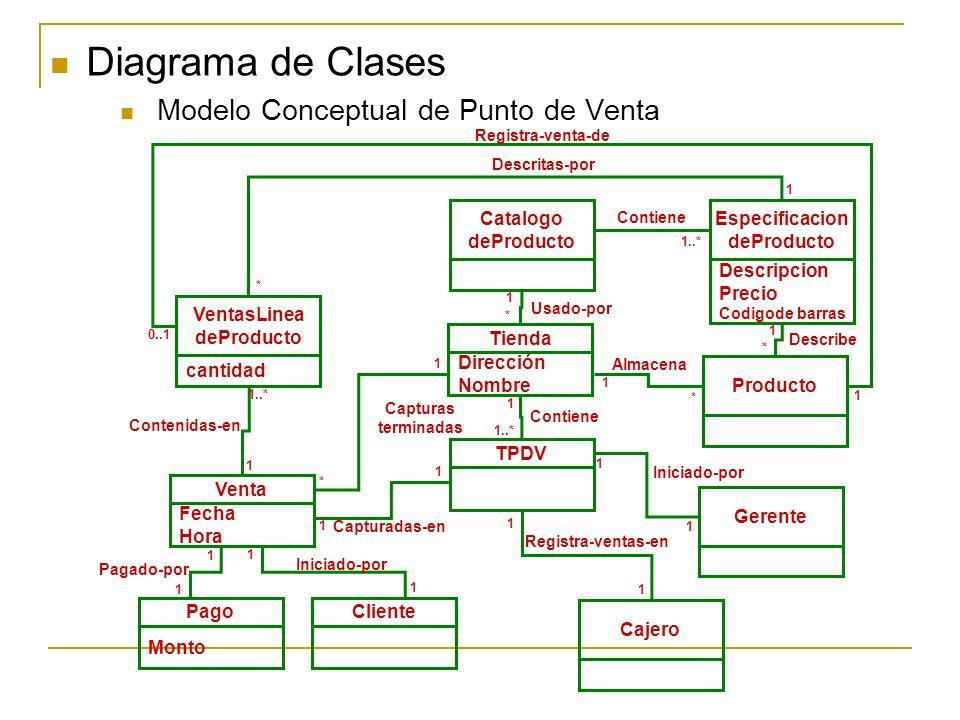 Introducci n a uml diagrama de clase y uso ppt descargar for Modelo de catalogo de productos