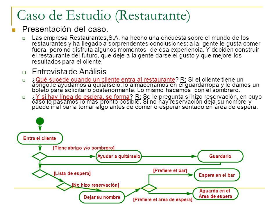 Introducción a UML Diagrama de Clase y Uso - ppt descargar