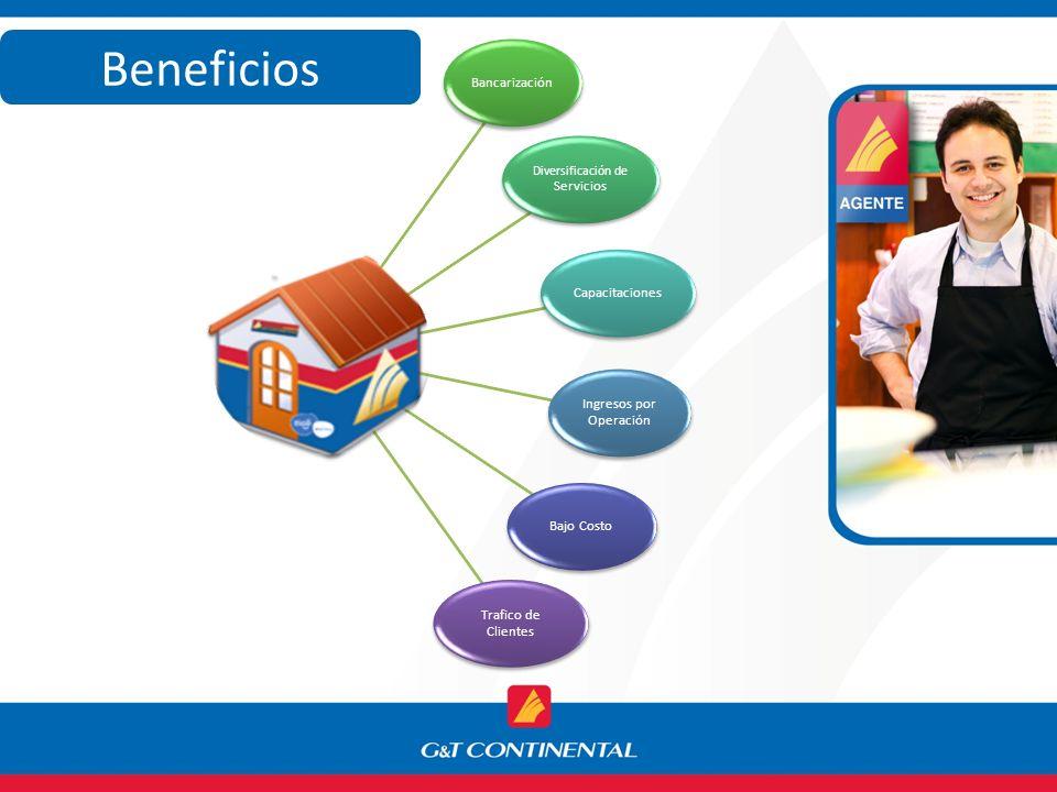 Beneficios Bancarización Capacitaciones Ingresos por Operación
