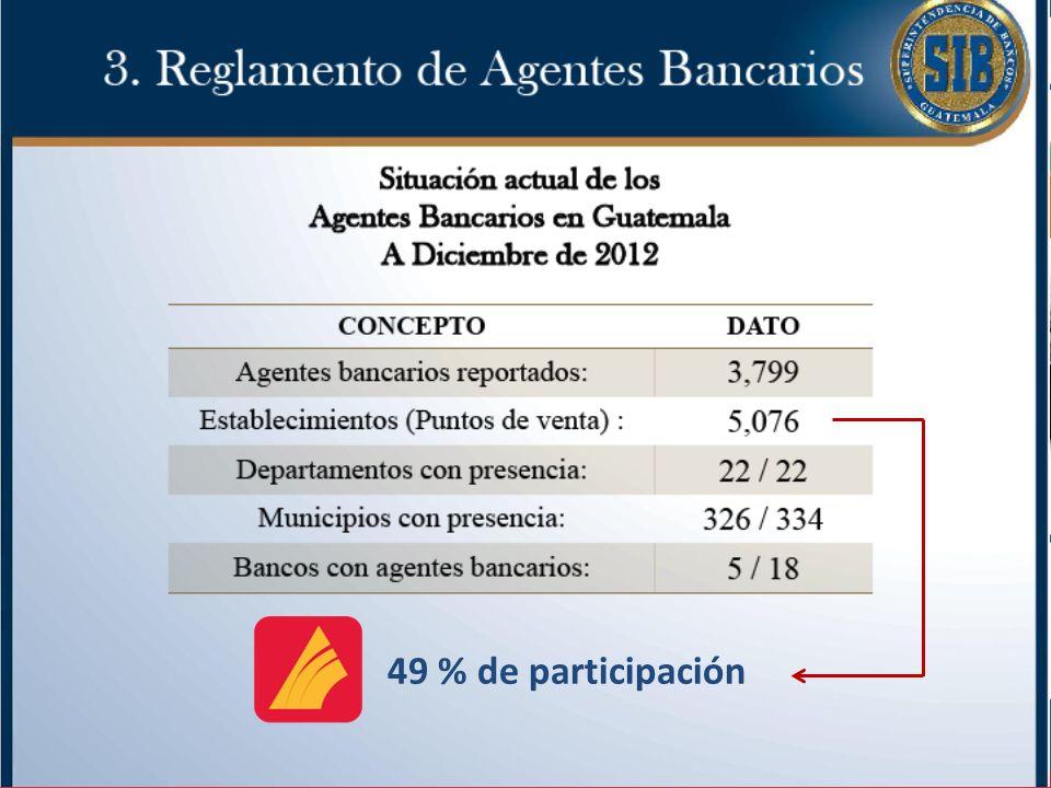 49 % de participación