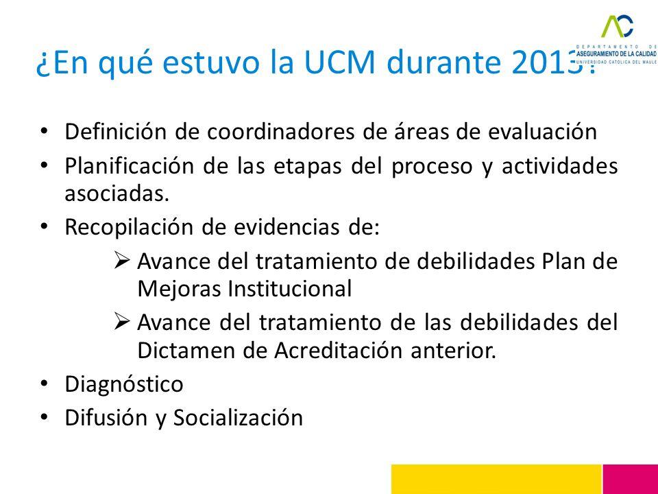 ¿En qué estuvo la UCM durante 2013