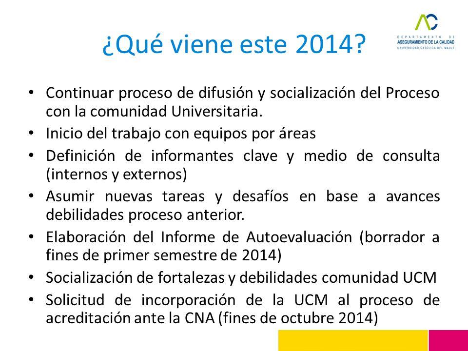 ¿Qué viene este 2014 Continuar proceso de difusión y socialización del Proceso con la comunidad Universitaria.