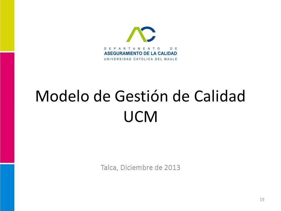 Modelo de Gestión de Calidad UCM
