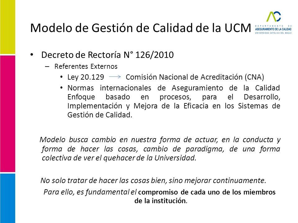 Modelo de Gestión de Calidad de la UCM