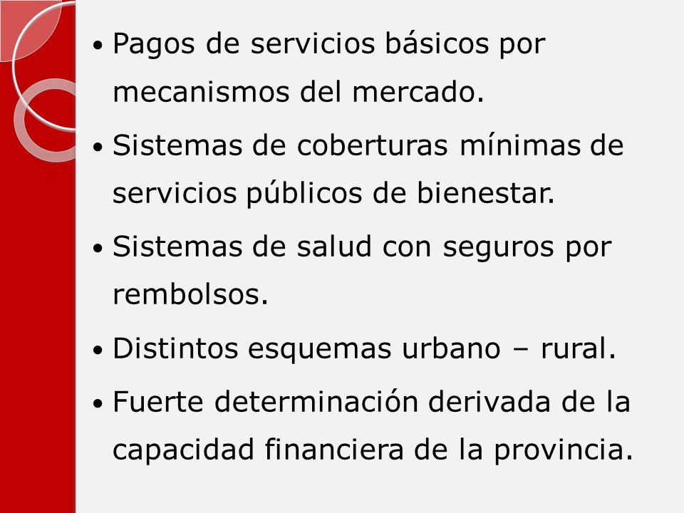 Pagos de servicios básicos por mecanismos del mercado.