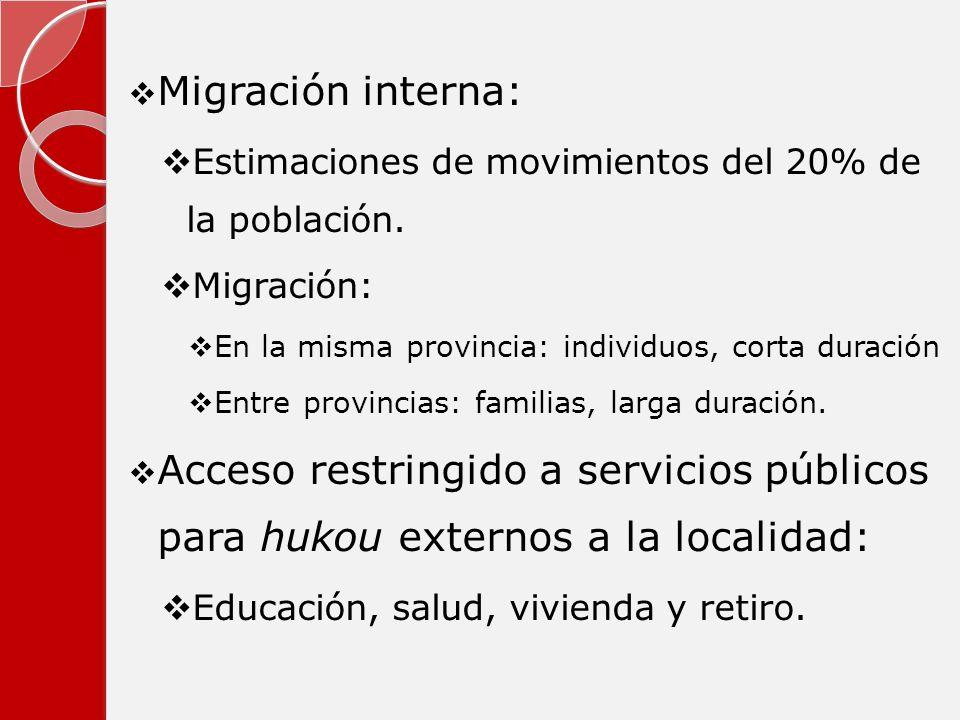 Migración interna: Estimaciones de movimientos del 20% de la población. Migración: En la misma provincia: individuos, corta duración.