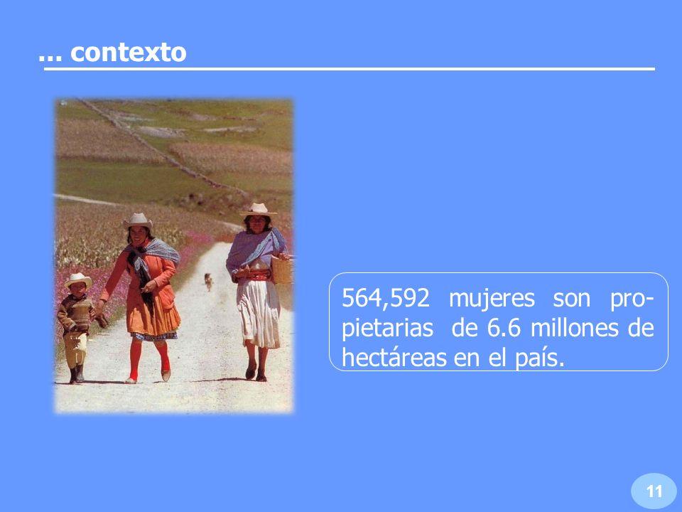 ... contexto 564,592 mujeres son pro-pietarias de 6.6 millones de hectáreas en el país. 11