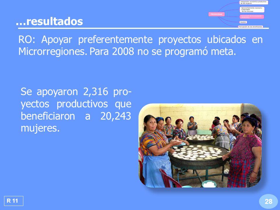 …resultados RO: Apoyar preferentemente proyectos ubicados en Microrregiones. Para 2008 no se programó meta.