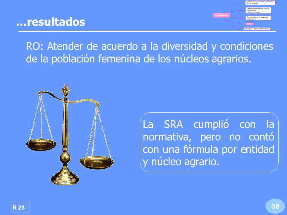 …resultados RO: Atender de acuerdo a la diversidad y condiciones de la población femenina de los núcleos agrarios.