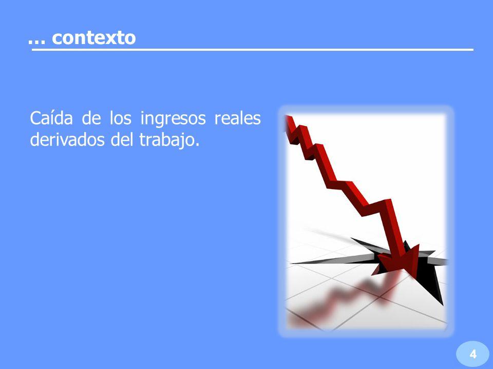 … contexto Caída de los ingresos reales derivados del trabajo. 4