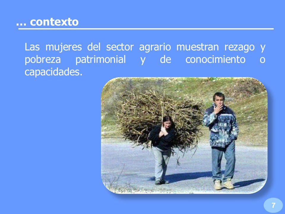 … contexto Las mujeres del sector agrario muestran rezago y pobreza patrimonial y de conocimiento o capacidades.