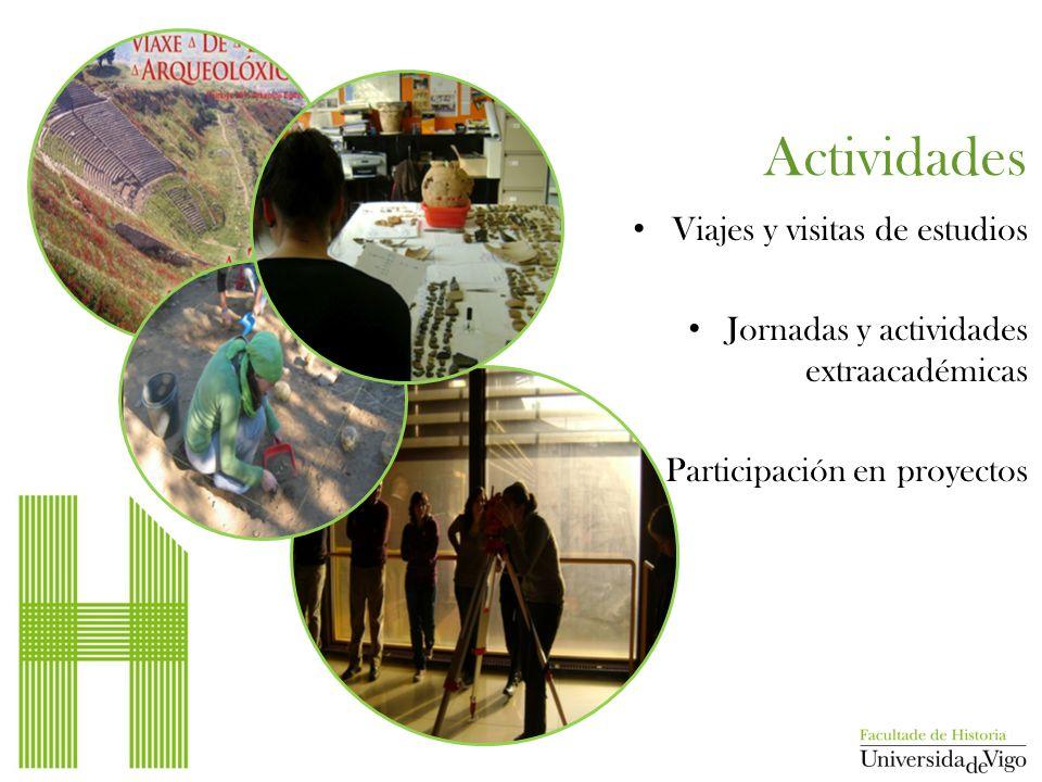 Actividades Viajes y visitas de estudios