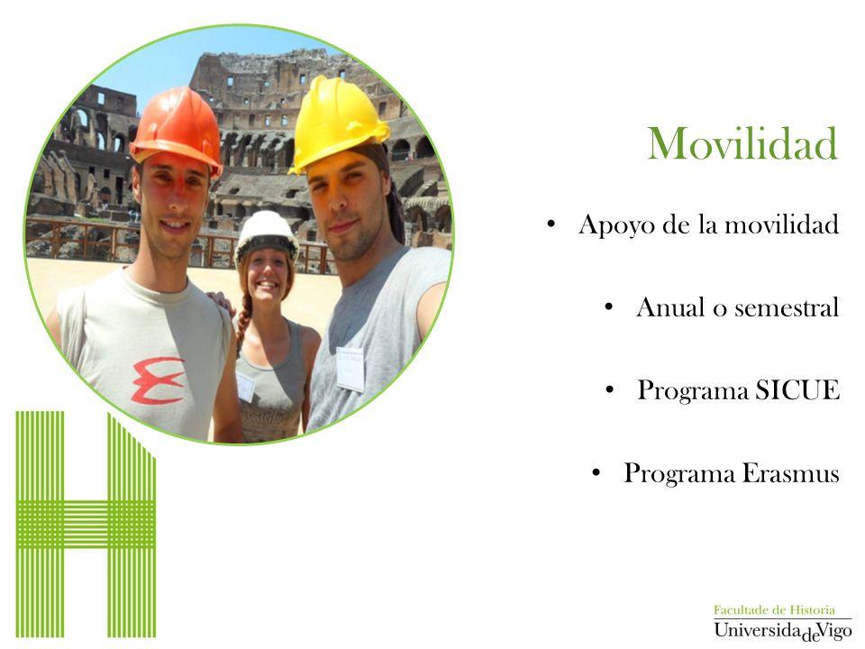 Movilidad Apoyo de la movilidad Anual o semestral Programa SICUE