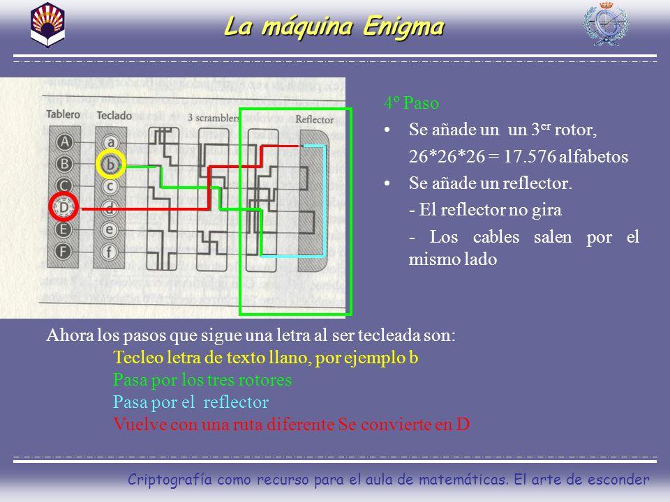 La máquina Enigma 4º Paso Se añade un un 3er rotor,
