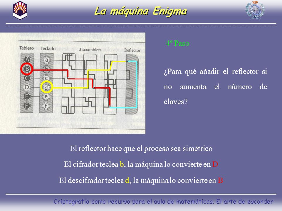 La máquina Enigma 4º Paso
