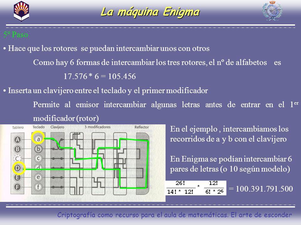 La máquina Enigma 5º Paso
