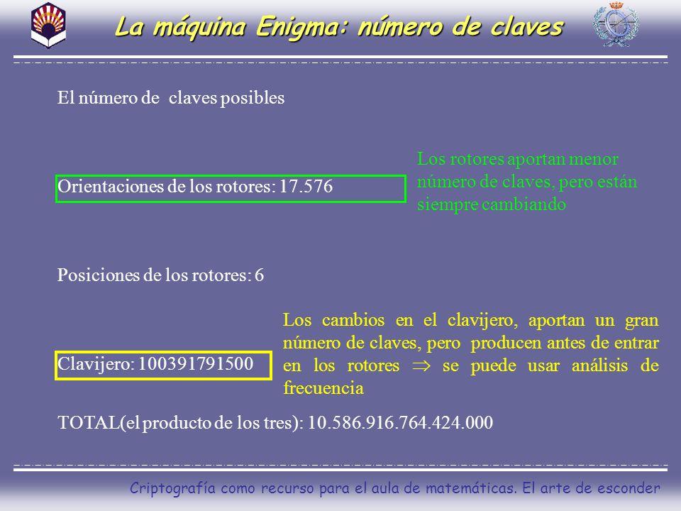 La máquina Enigma: número de claves