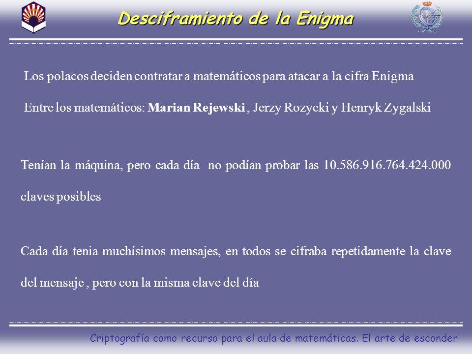 Desciframiento de la Enigma
