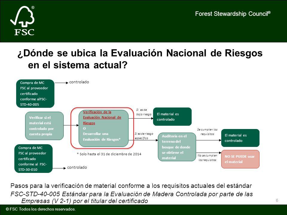 ¿Dónde se ubica la Evaluación Nacional de Riesgos en el sistema actual