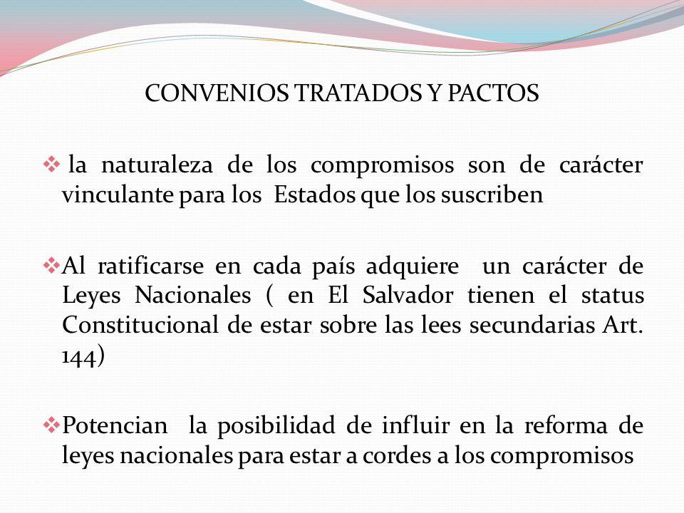 CONVENIOS TRATADOS Y PACTOS