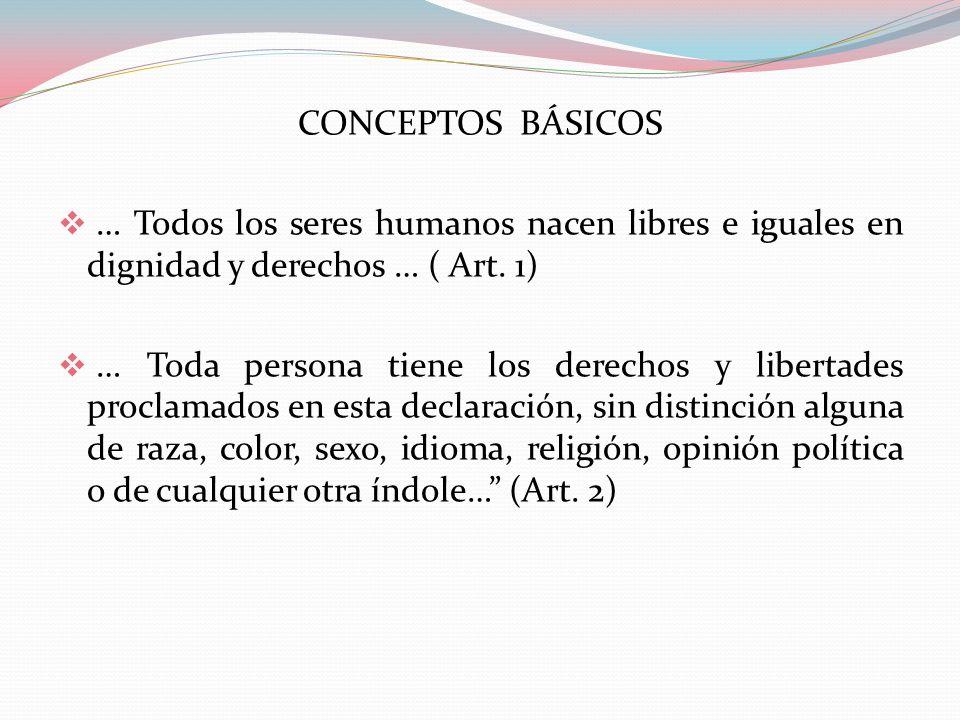 CONCEPTOS BÁSICOS … Todos los seres humanos nacen libres e iguales en dignidad y derechos … ( Art. 1)