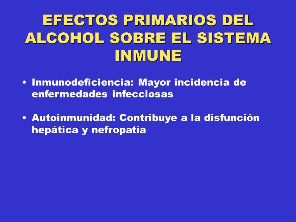 EFECTOS PRIMARIOS DEL ALCOHOL SOBRE EL SISTEMA INMUNE